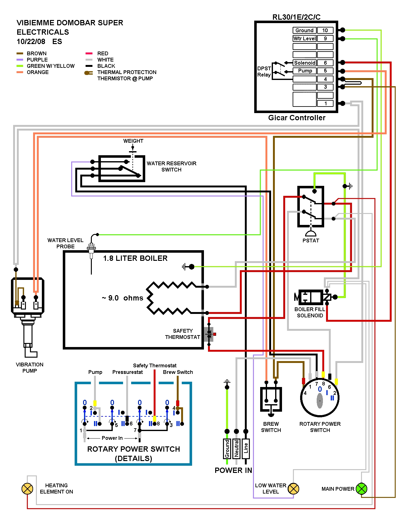 Vibiemme Domobar Super Electrical Diagram Fax Machine Wiring Full Size Drawing